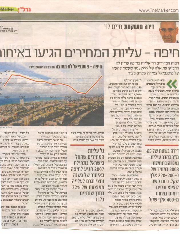 חיפה - עליות המחירים הגיעו באיחור